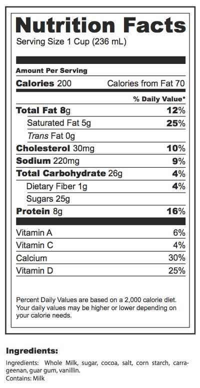 simple diet food plan
